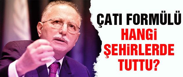 Ekmeleddin İhsanoğlu'nun oy oranı!