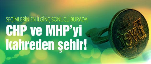 Se�imlerde CHP ve MHP'yi kahreden �ehir! ��te inan�lmaz sonu�...