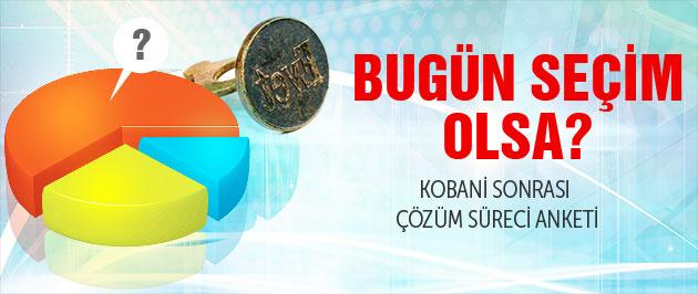Davutoğlu'nun masasındaki seçim anketi