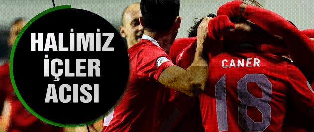 Türkiye dünya sıralamasında kaçıncı sırada?