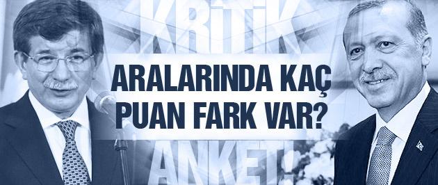 Çarpıcı anket! Erdoğan ile Davutoğlu farkı kaç puan var?