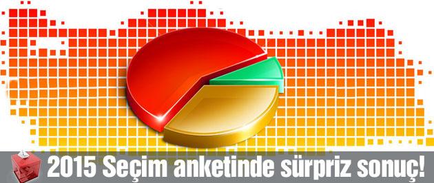 2015 genel seçim anketi İşte AK Parti'nin oyu