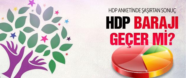 HDP'nin baraj anketinde ilginç sonuçlar