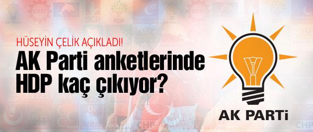 AK Parti'nin anketlerinde HDP'nin oyu kaç?