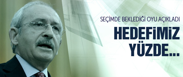 Kılıçdaroğlu CHP'nin seçimdeki oy hedefini açıkladı