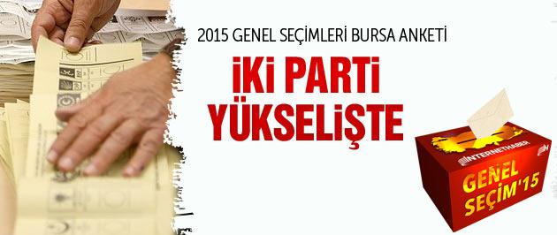 Betimar 2015 seçimleri Bursa anketi sonuçları