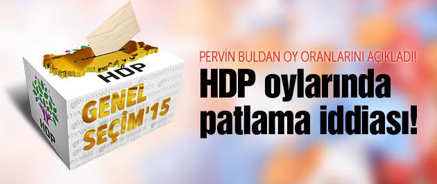 Pervin Buldan HDP'nin oy oranını açıkladı