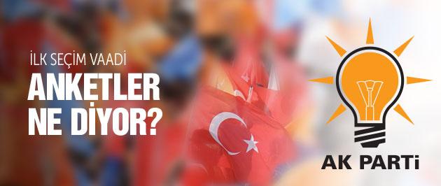 AK Parti'nin ilk seçim vaadi anketler ne diyor?