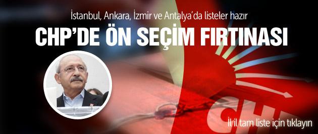 CHP ön seçim sonuçları açıklandı!