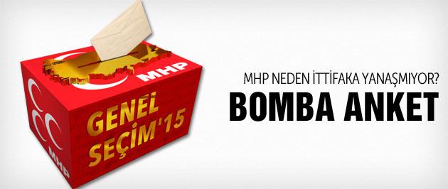 MHP neden ittifaka yanaşmıyor bomba anket!