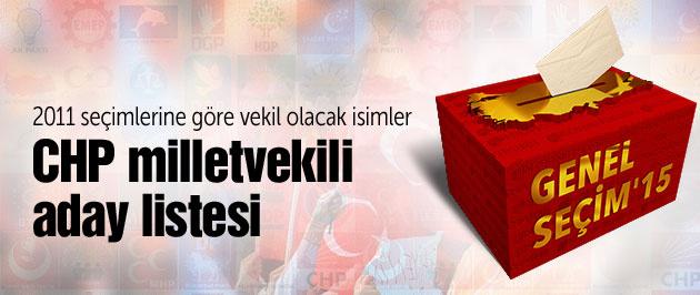 CHP milletvekili aday listesi!