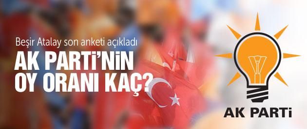 En son anket sonucu AK Parti oy oranı