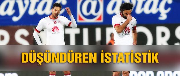 Galatasaray'ı düşündüren istatistik