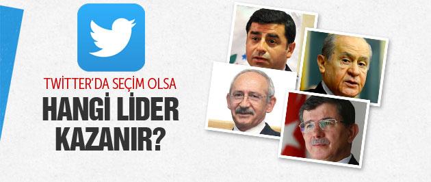 Twitter'da seçim olsa kim kazanır?
