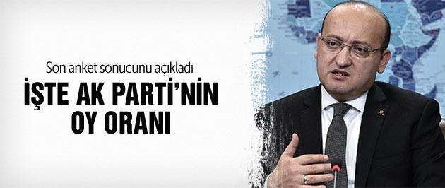 AK Parti oy oranı Yalçın Akdoğan açıkladı