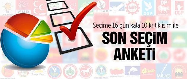 2015 genel seçimleri için 10 isimle seçim anketi