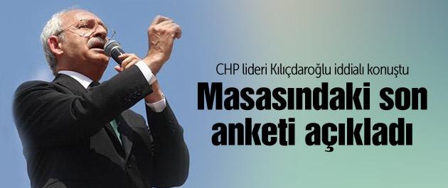 Kılıçdaroğlu elindeki son anketi açıkladı!