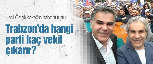 Trabzon'da hangi parti kaç vekil çıkarır!