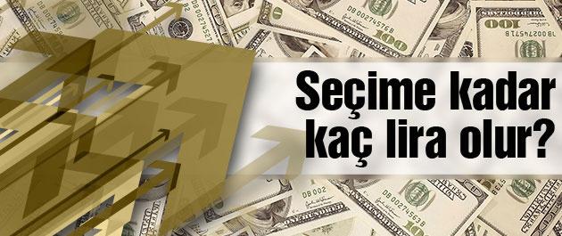 Dolar kuru yükselişte altın fiyatları düşüşe geçti