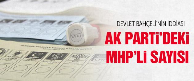 AK Parti'deki MHP'li seçmen oranı yüzde...