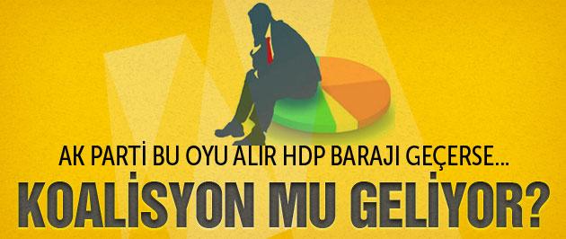 HDP barajı geçer AK Parti bu oyu alırsa ne olur?