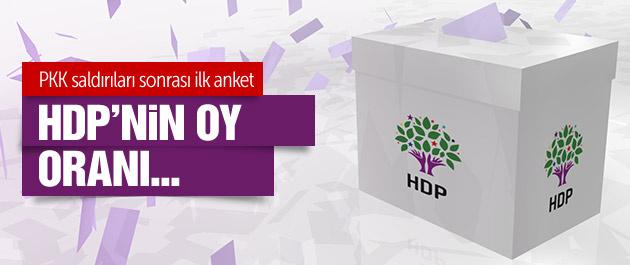 Terör saldırıları sonrası ilk anket sonucu HDP oy oranı...