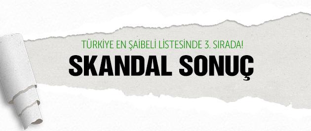 Şaibe listesinde Türkiye üçüncü sırada!