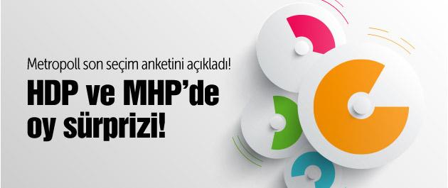 MHP düşüyor HDP oyunu artırıyor!
