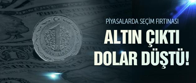 Dolar kuru son durum çeyrek altın fiyatları ne kadar oldu?