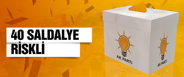 AK Parti aday adayları 40 vekil riskli