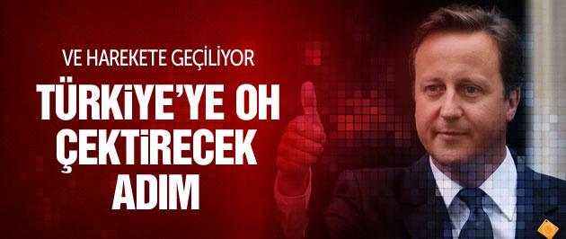 Türkiye'yi rahatlatacak adım! 91 milyon dolar