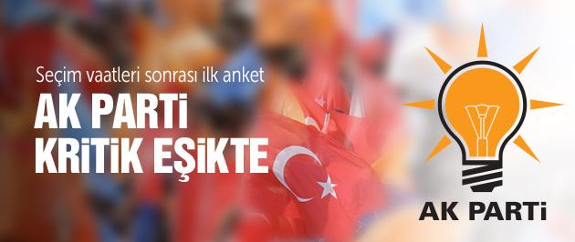 ORC seçim anketi sonucu AK Parti kritik eşikte!