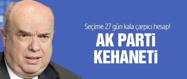 1 Kasım seçim sonuçları tahmini Fehmi Koru yazdı