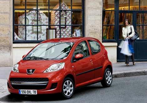 Araba Fiyatları şok Ediyor Internet Haber