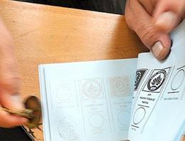 Samsun Terme seçim sonuçları 2014