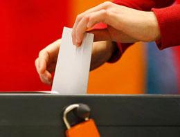 Samsun İlkadım seçim sonuçları 2014