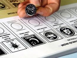 Samsun Salıpazarı seçim sonuçları 2014
