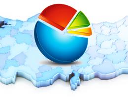 Kayseri seçim sonuçları 2015 oy durumu