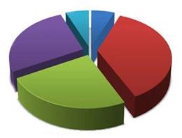 Tekirdağ seçim sonuçları 2015 oy dağılımı