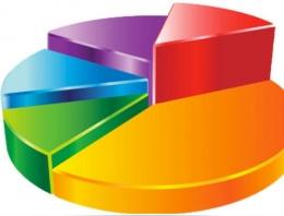 Selvi'den 1 Kasım seçim tahmini AK Parti oy oranı