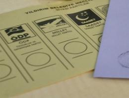 Osmaniye milletvekili sayısı 2015 seçim sonuçları
