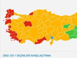 2015 oy sonuçları ile 2011 ve 2007 karşılaştırması