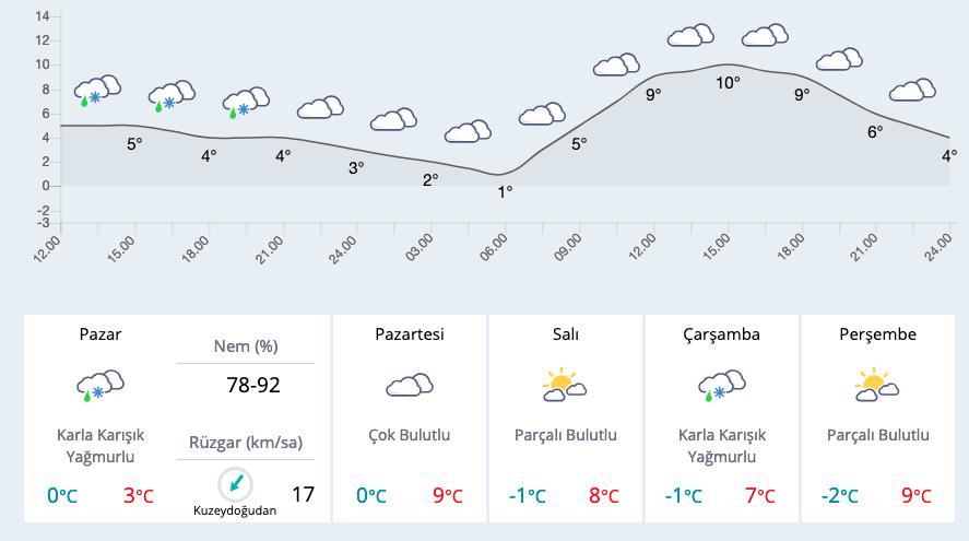 Bursa'da yarın okullar tatil mi 25 Şubat valilik resmi açıklaması - Sayfa 2