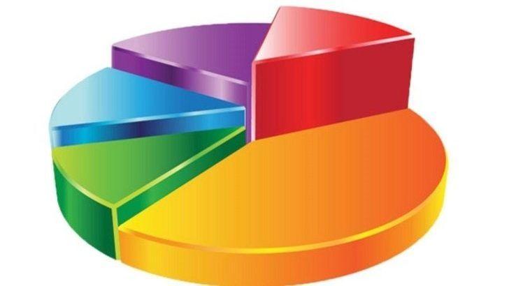 Son seçim anketi Avrasya Araştırma'dan geldi pes dedirten bu sonuçlar doğru mu? - Sayfa 11