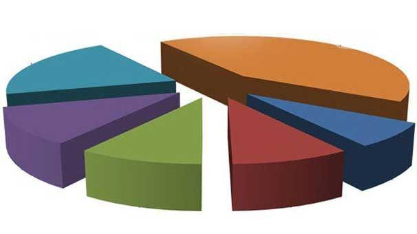 Son seçim anketi Avrasya Araştırma'dan geldi pes dedirten bu sonuçlar doğru mu? - Sayfa 8