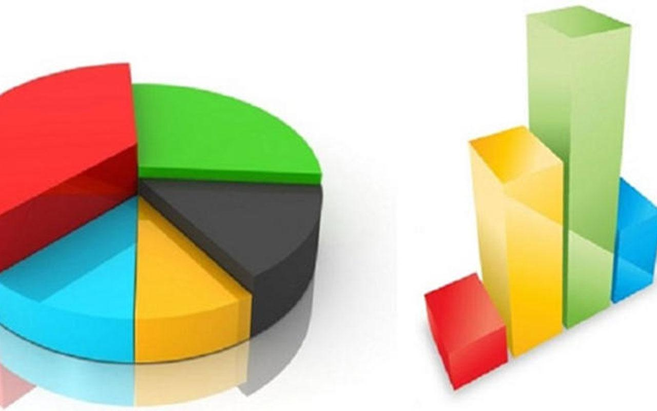 Antalya seçim anketi sonuçları Muhittin Böcek mi Menderes Türel mi önde?