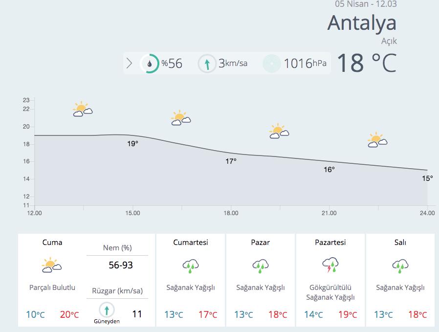 Meteoroloji'den uyarı! Bu illere sağanak yağış yolda - Sayfa 8