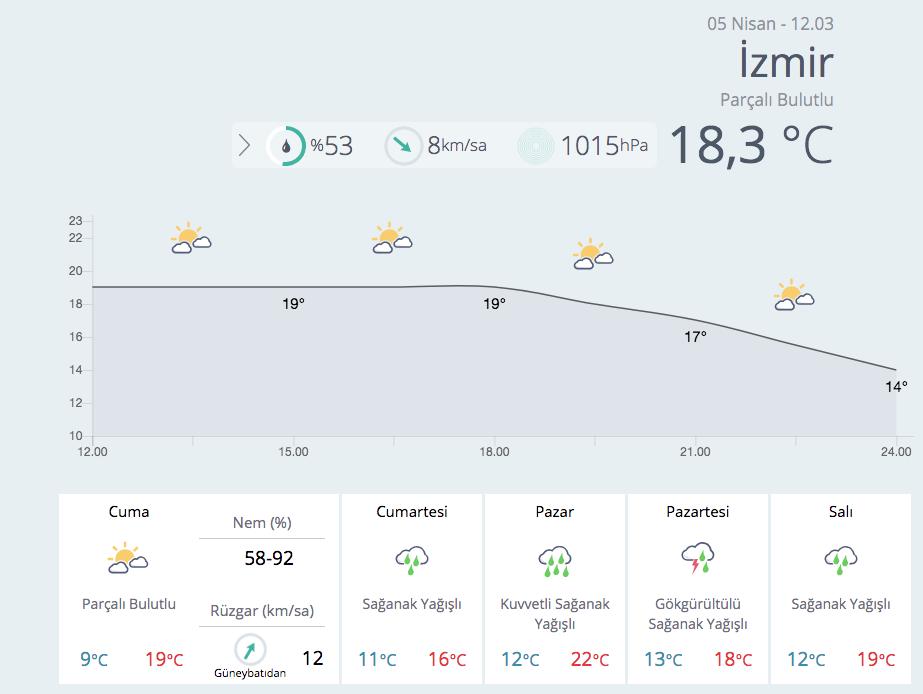Meteoroloji'den uyarı! Bu illere sağanak yağış yolda - Sayfa 7