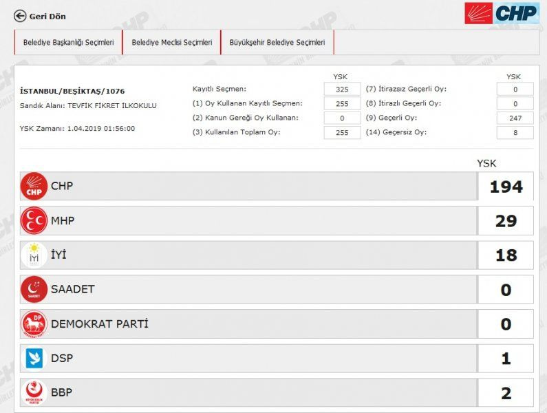 İstanbul´da yeniden sayılacak 51 sandıkta AK Parti ve CHP´ye çıkan oya bakın - Sayfa 12