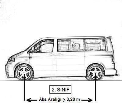 İstanbul izmir otoyolu fiyat listesi araba otobüs kamyon ve tır ücreti - Sayfa 5